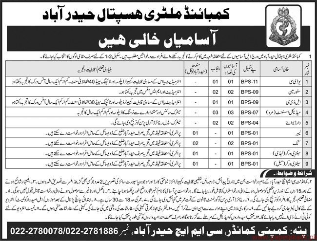 Combined Military Hospital Jobs 2018 Latest