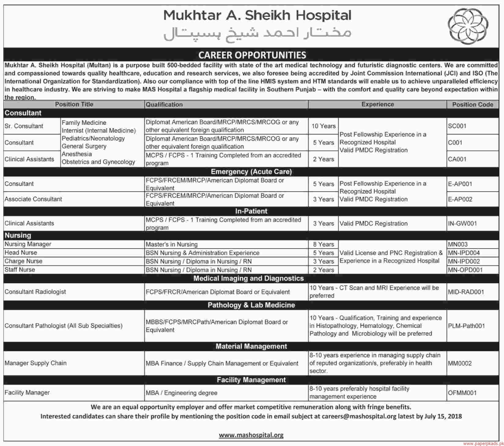 Mukhtar A Sheikh Hospital Jobs 2018 Latest