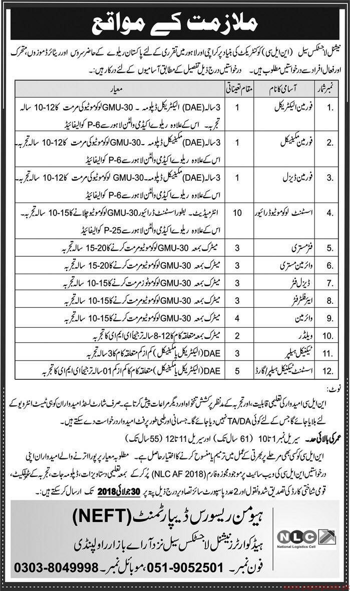 National Logistic cell Jobs 2018 Latest 2