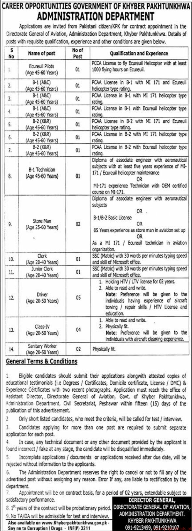 administrative department jobs 2018 latest