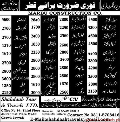 Civil Engineers Electrical Engineers and Other Jobs in QATAR