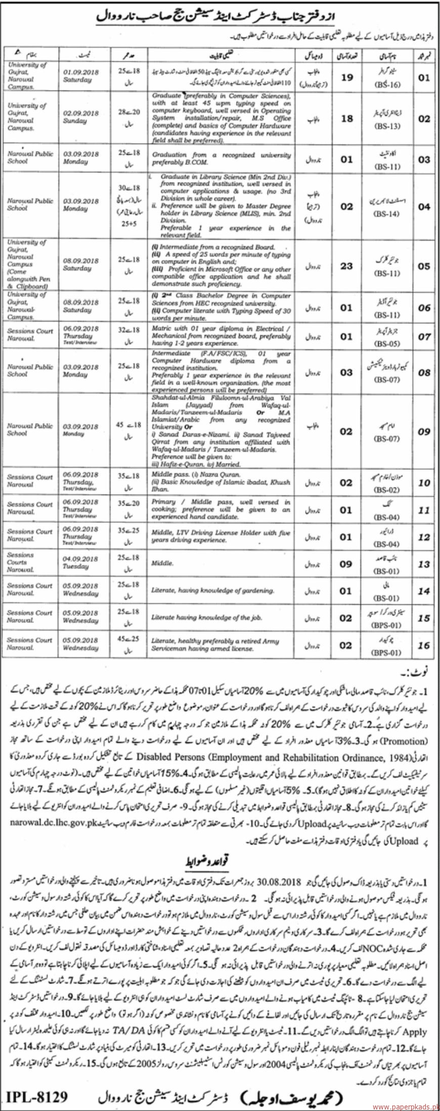 District & Session Court Narowal Jobs 2018 Latest