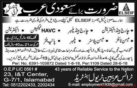Electricians Plumbers Pipe Fitters Jobs in Saudi Arabia