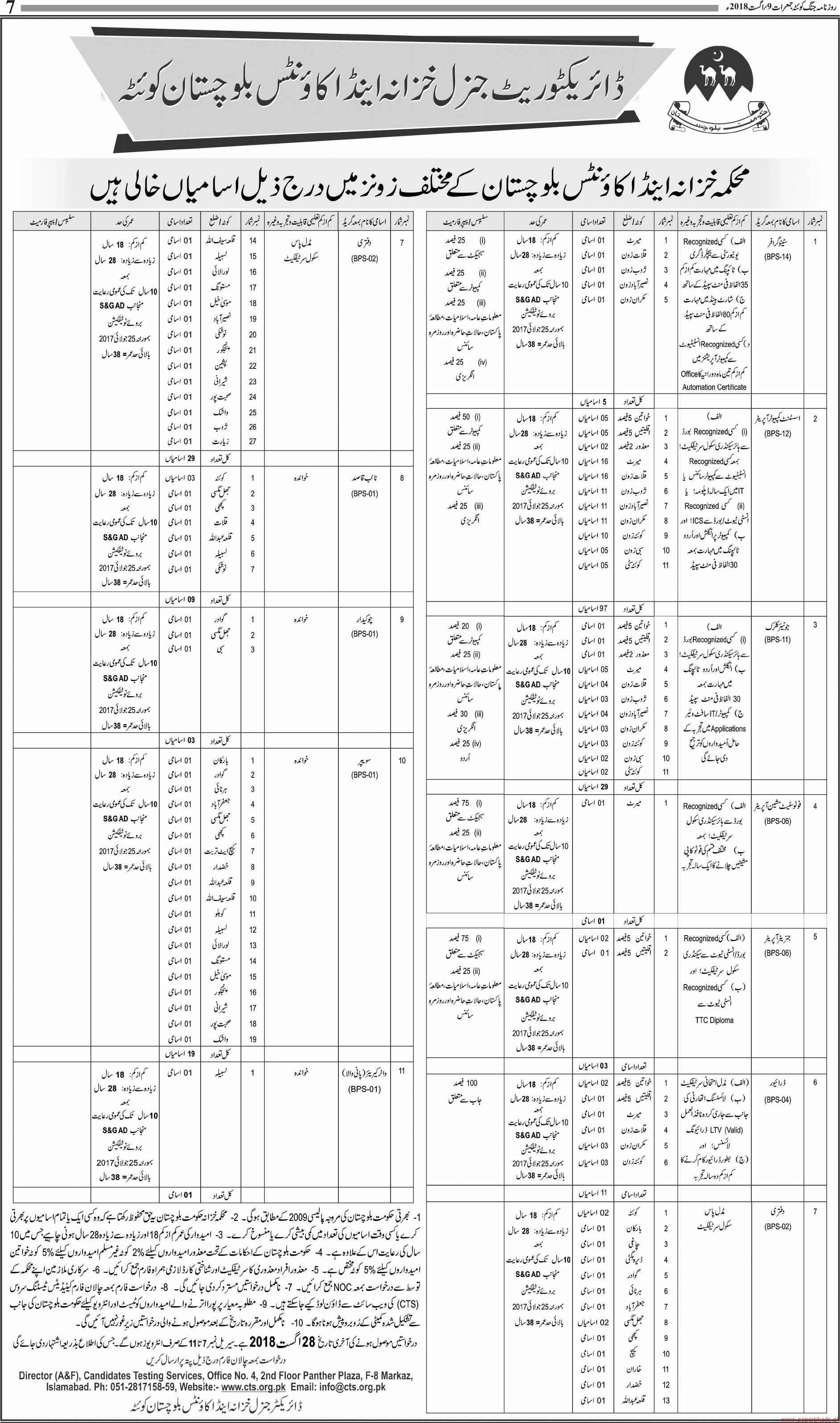 Finance and Accounts Department Jobs 2018 Latest