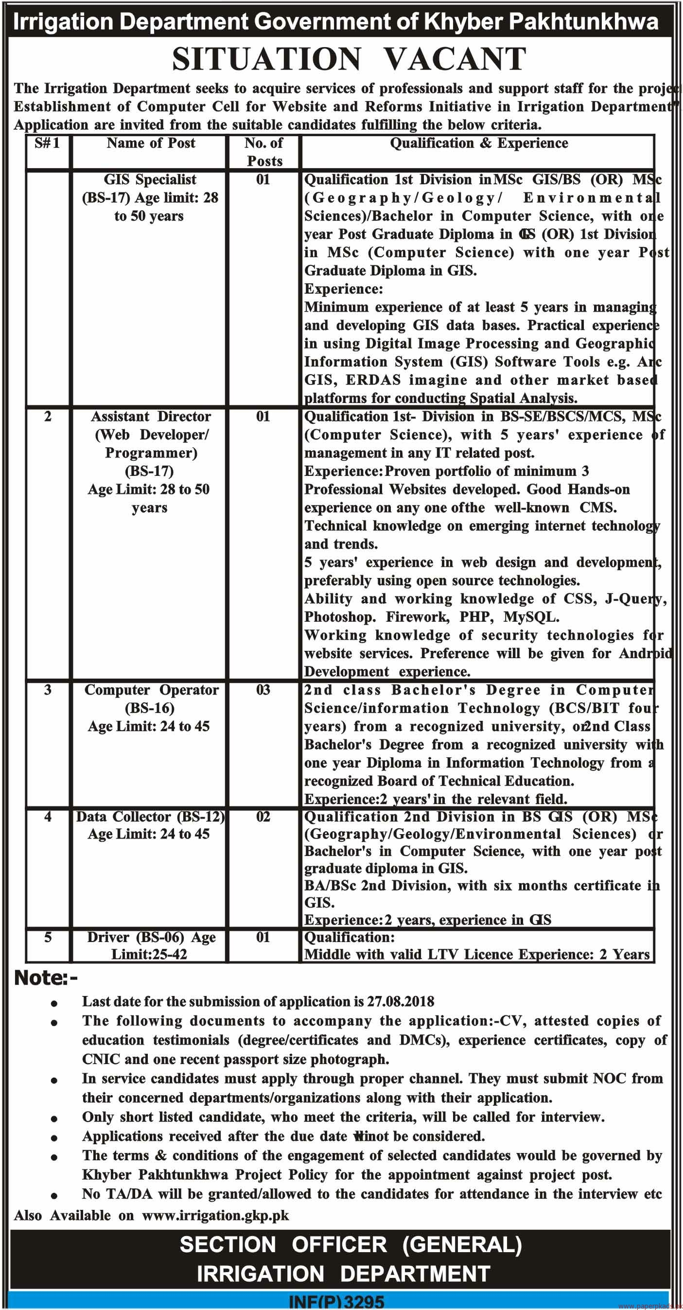 Irrigation Department Jobs 2018 Latest