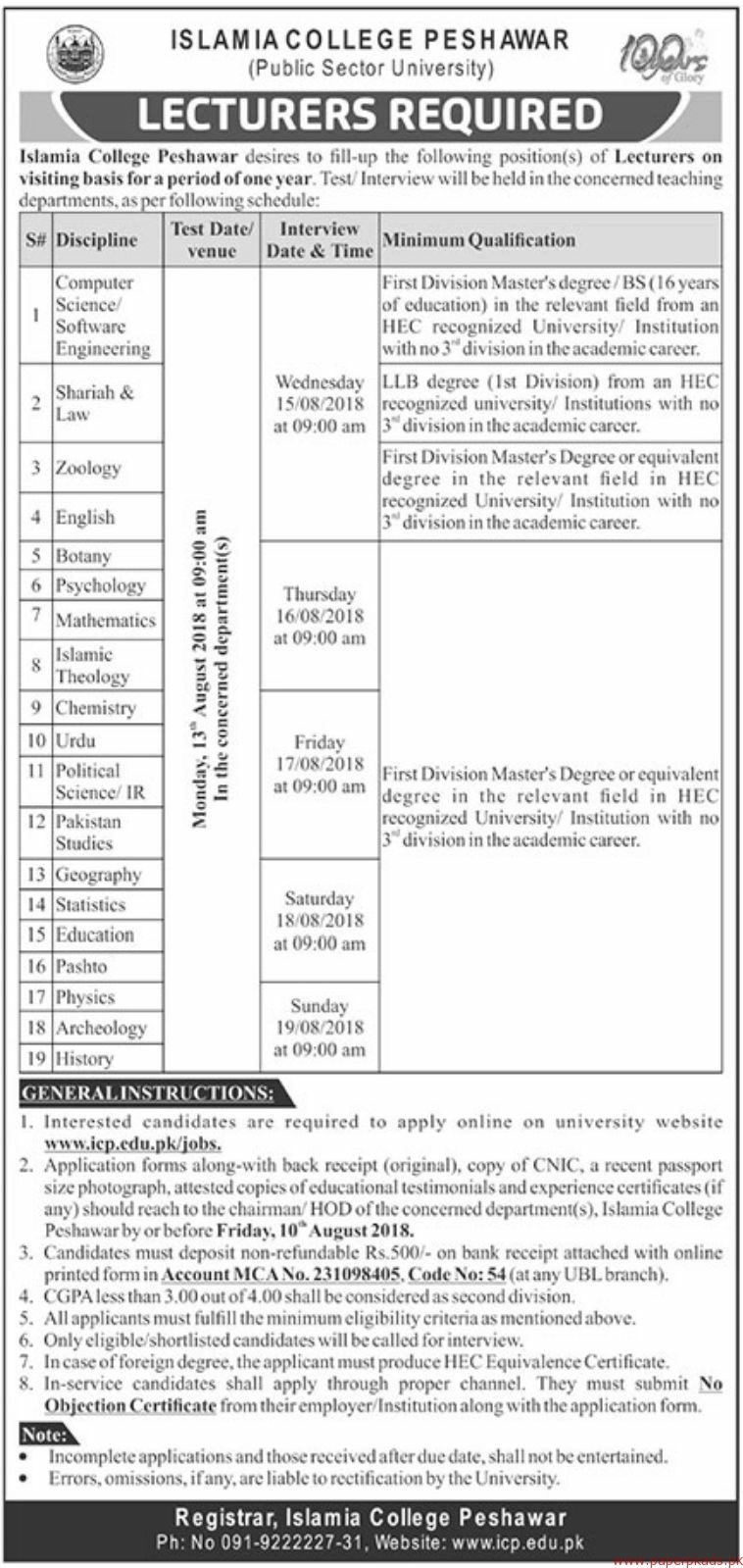 Islamia College of Peshawar Jobs 2018 Latest