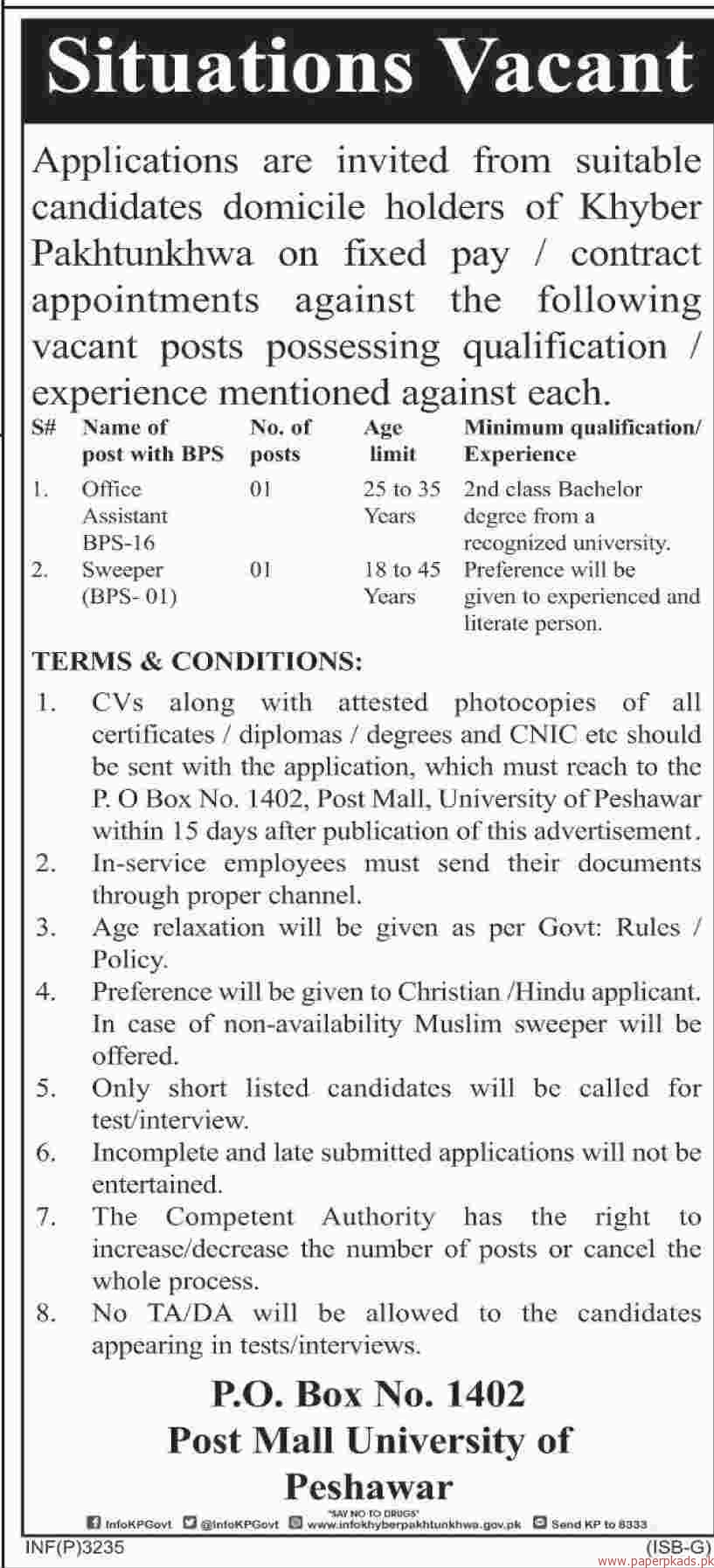 Mall University of Peshawar Jobs 2018 Latest