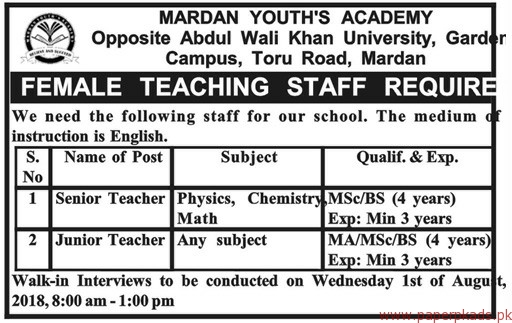 Mardan Youths Academy jobs 2018 Latest