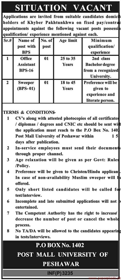 Post Mall University of Peshawar Jobs 2018 Latest