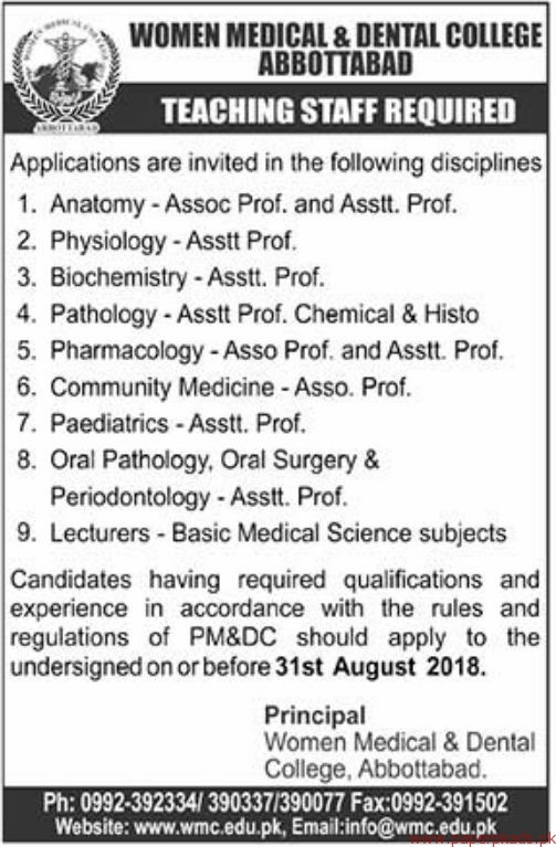 Women Medical & Dental College Jobs 2018 Latest