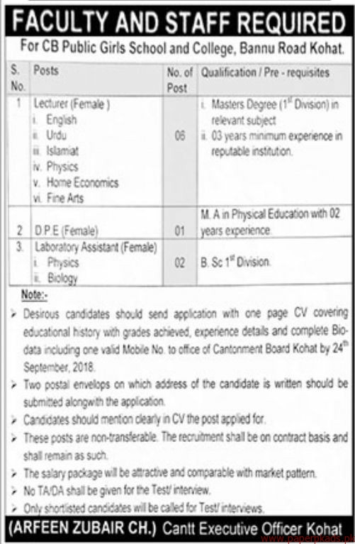 CB Public Girls School and College Jobs 2018 Latest