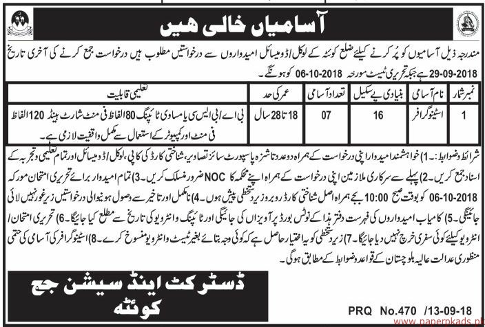 District & Session Judge Quetta Jobs 2018 Latest