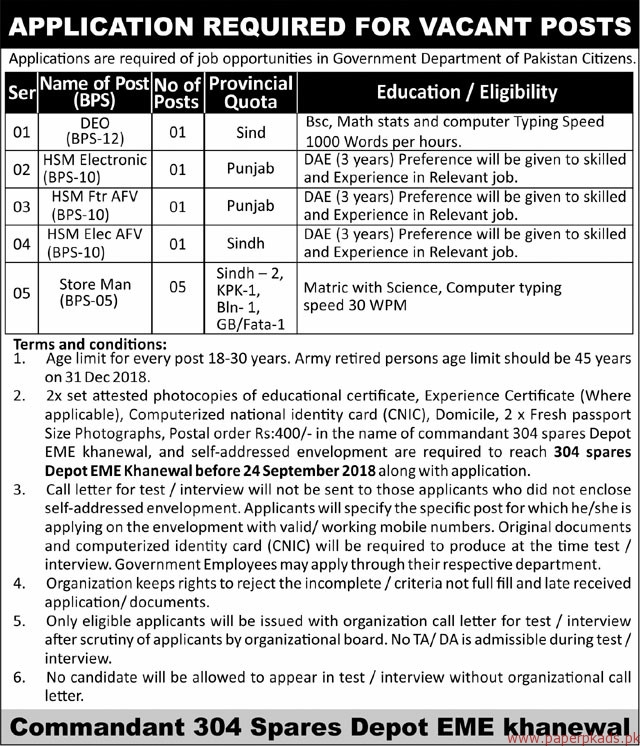 Government Department of Pakistan Jobs 2018 Latest