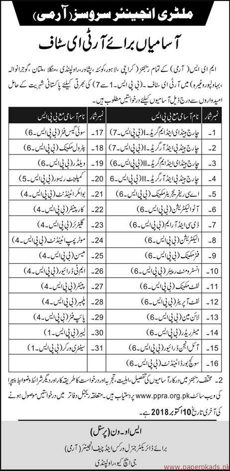 Millitary Engineering Services Jobs 2018 Latest
