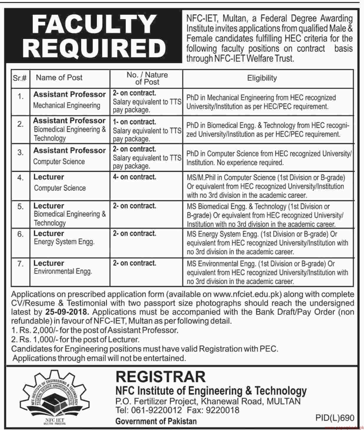 NFC Institute of Engineering and Technology Jobs 2018 Latest