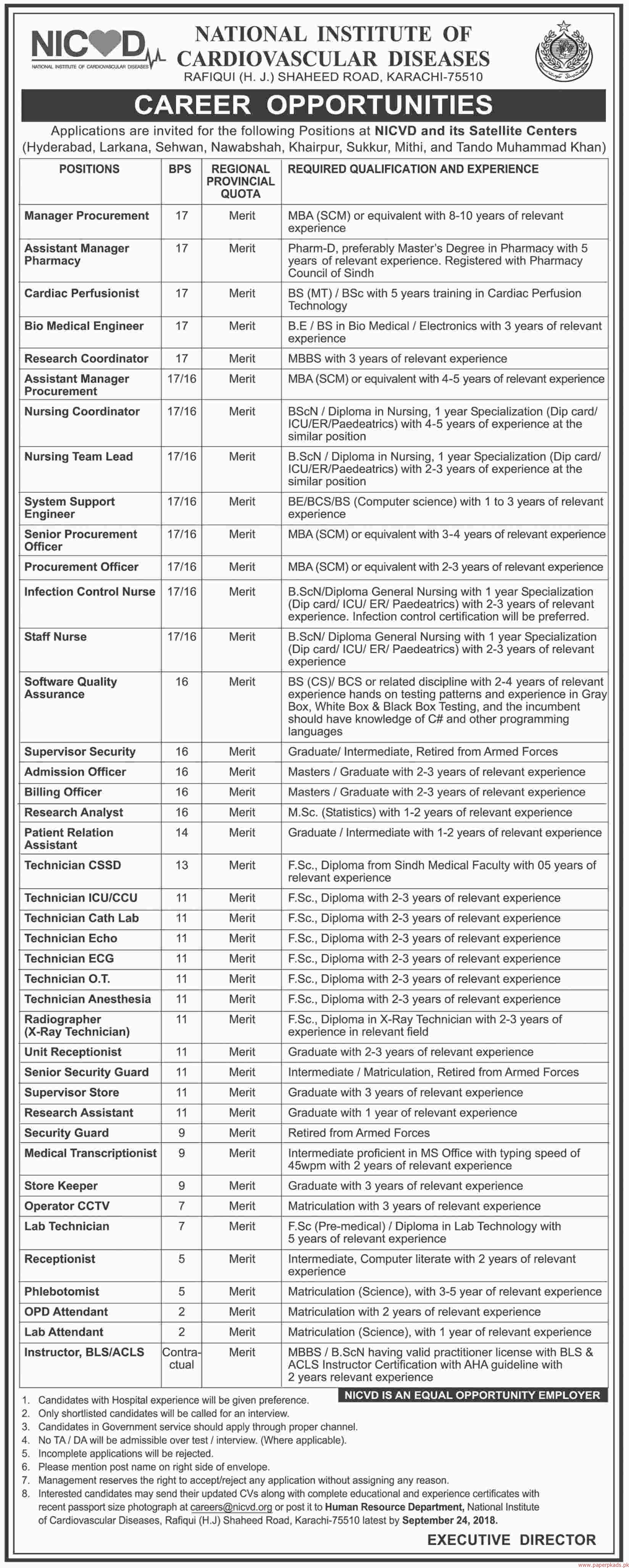 National Institute of Cardiovascular Diseases Jobs 2018 Latest