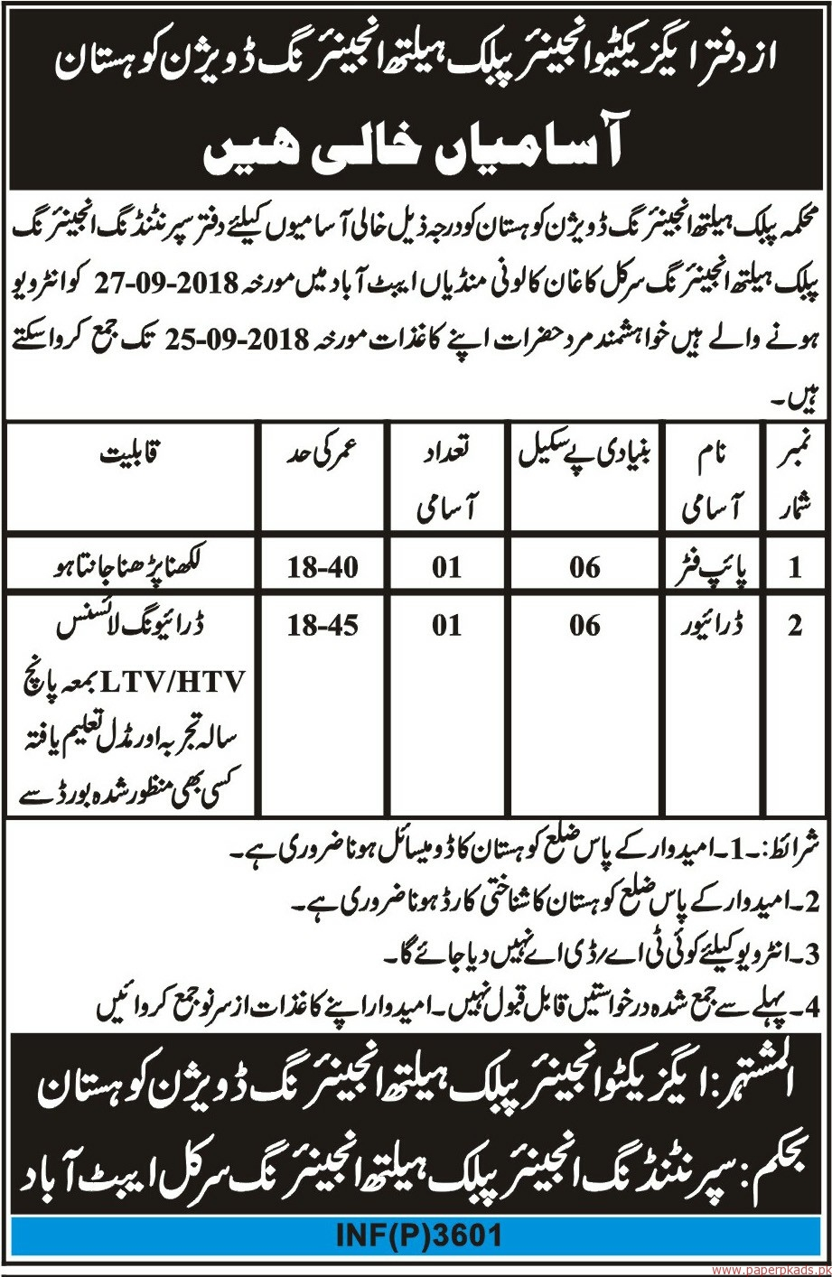 Public Helath Engineering Department Jobs 2018 Latest
