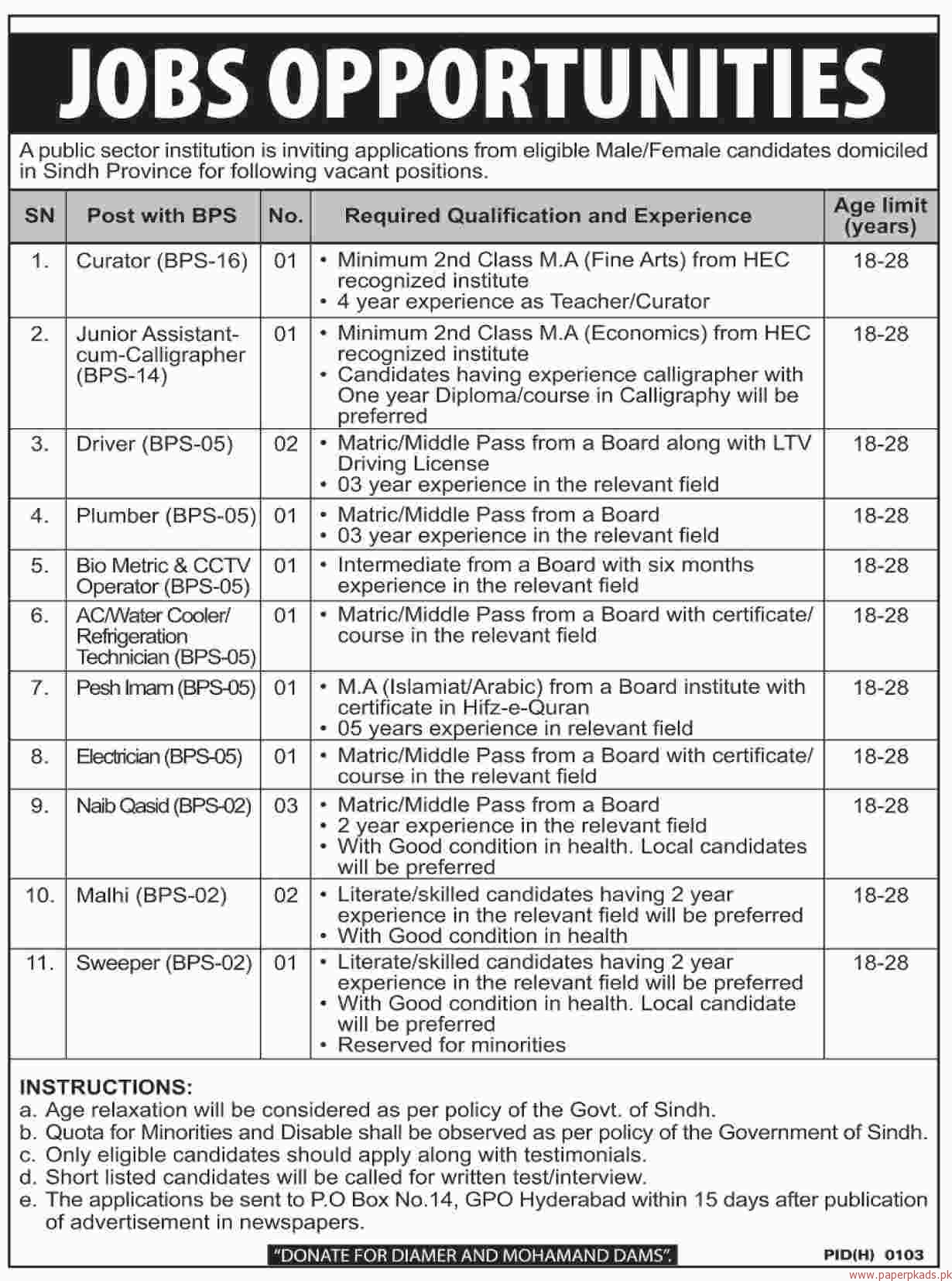 Public Sector Institution Jobs 2018 Latest
