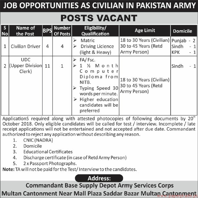 Civilian in Pakistan Army Required