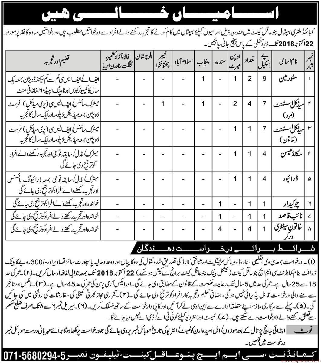 Commbined Military Hospital Jobs 2018 Latest