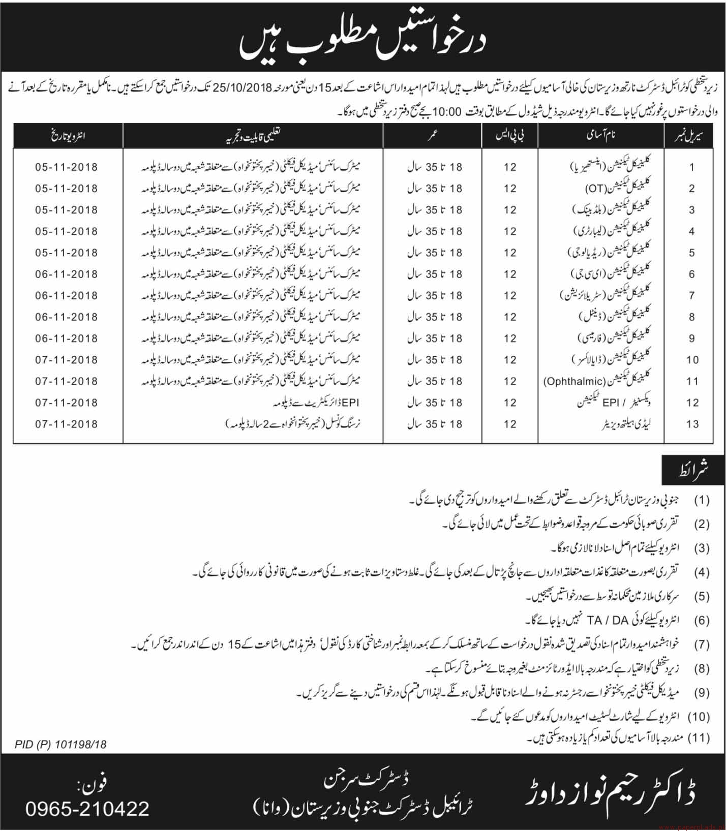 District North Waziristan Jobs 2018 Latest