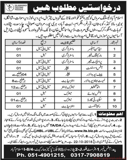 Islamabad Testing Service Jobs 2018 Latest