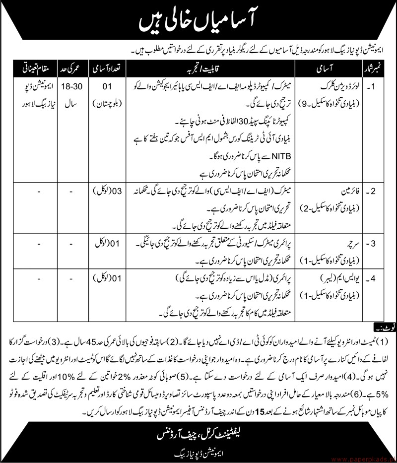 Lower Division Clerks Fireman and Other JObs