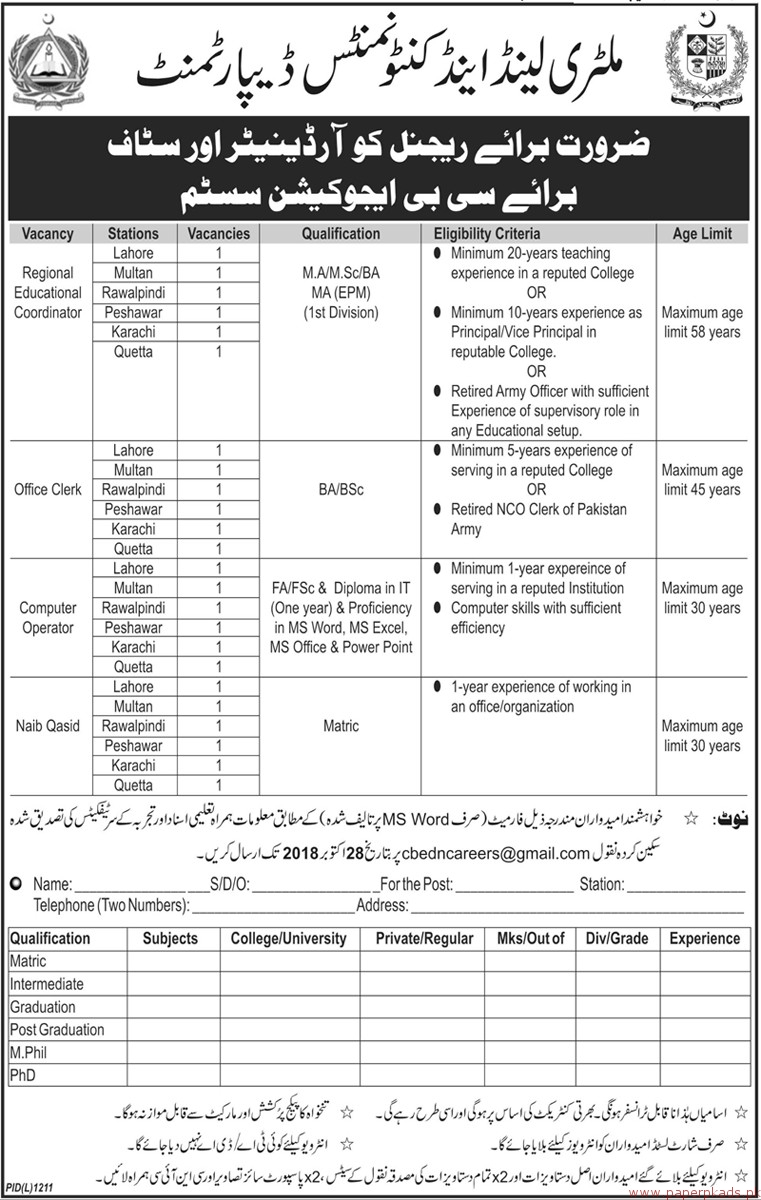 Military Land and Cantonment Department Jobs 2018 Latest