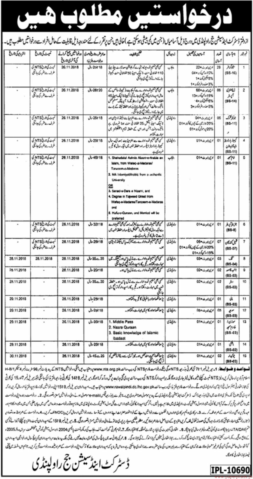 District and Session Judge Rawalpindi Jobs 2018 Latest