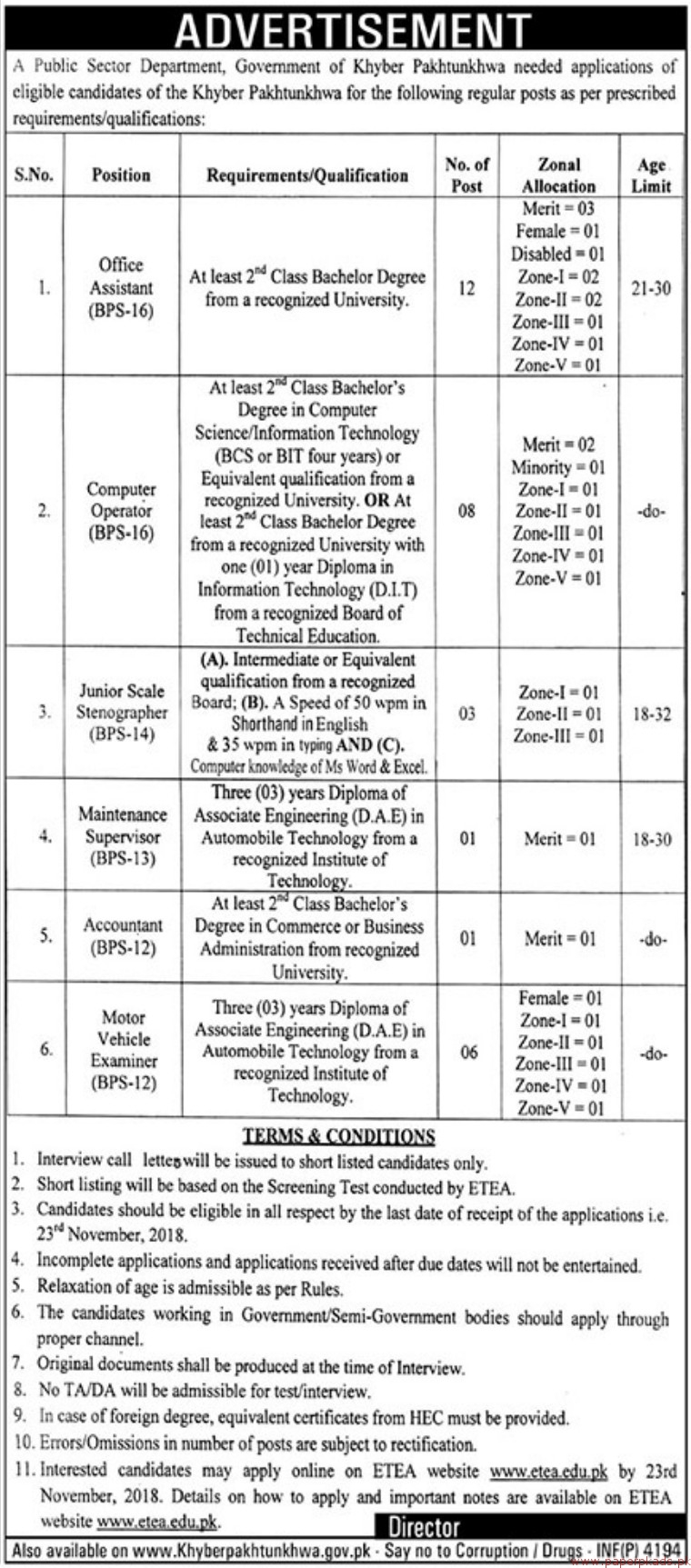 Government of KPK - Public Sector Department Jobs 2018 Latest