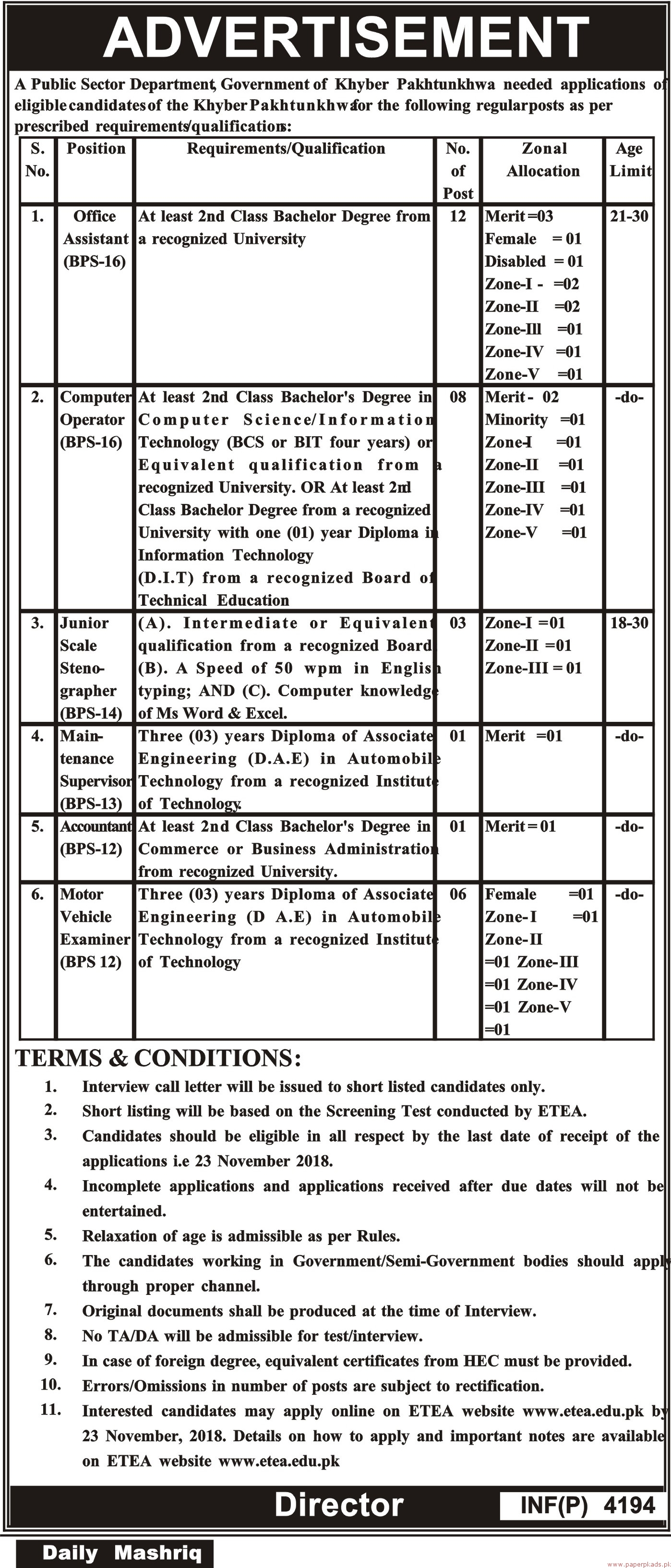 Public Sector Department Jobs 2018 Latest