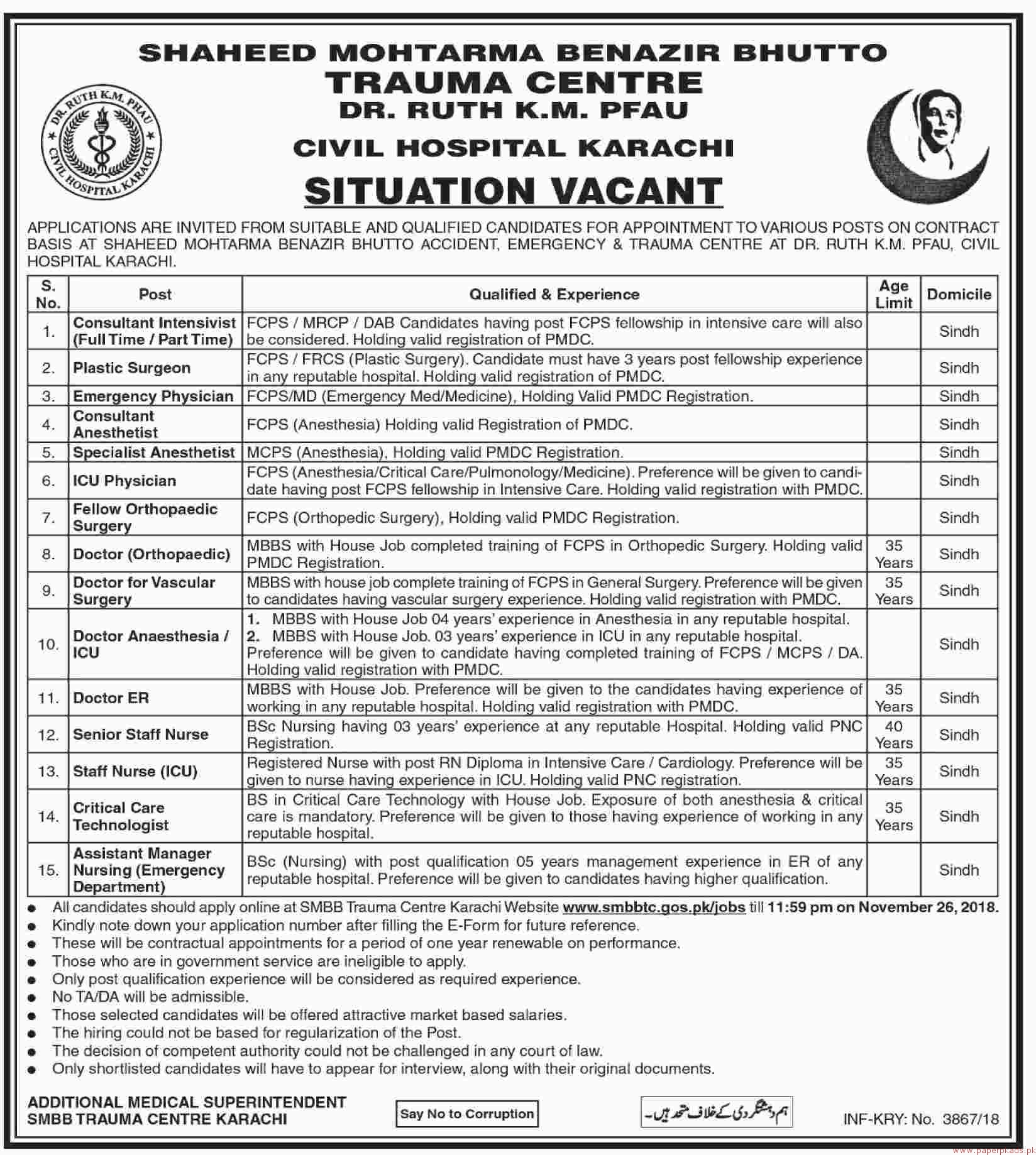 Shaheed Mohtarma Benazir Bhutto Trauma Centre Jobs 2018 Latest