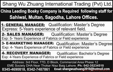 Shang Wu Zhuang International Trading Private Limited Jobs 2018 Latest
