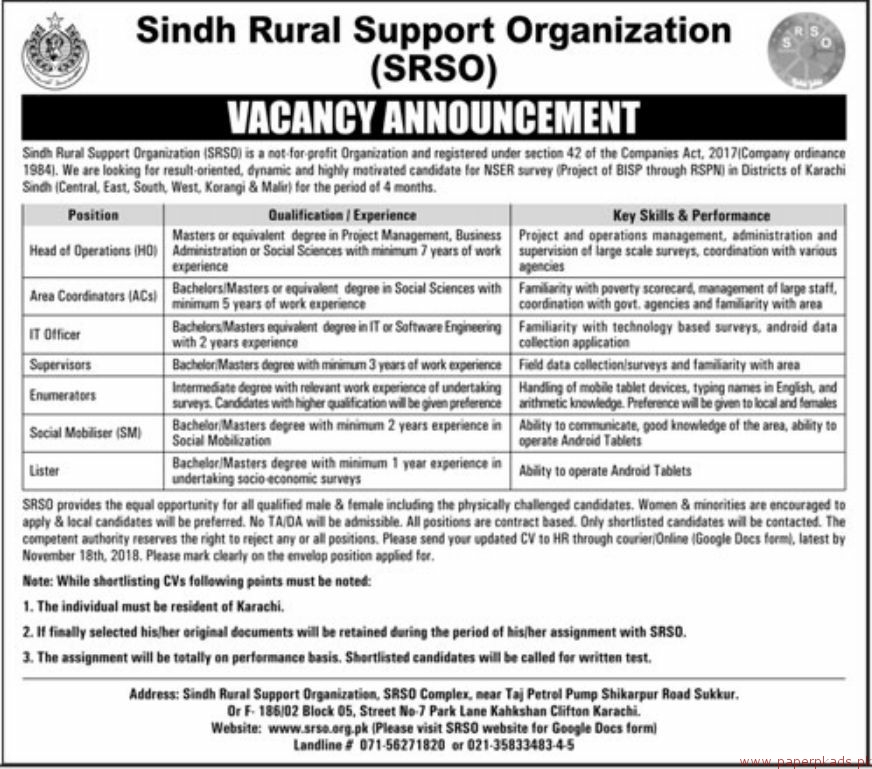 Sindh Rural Support Organization SRSO Jobs 2018 Latest