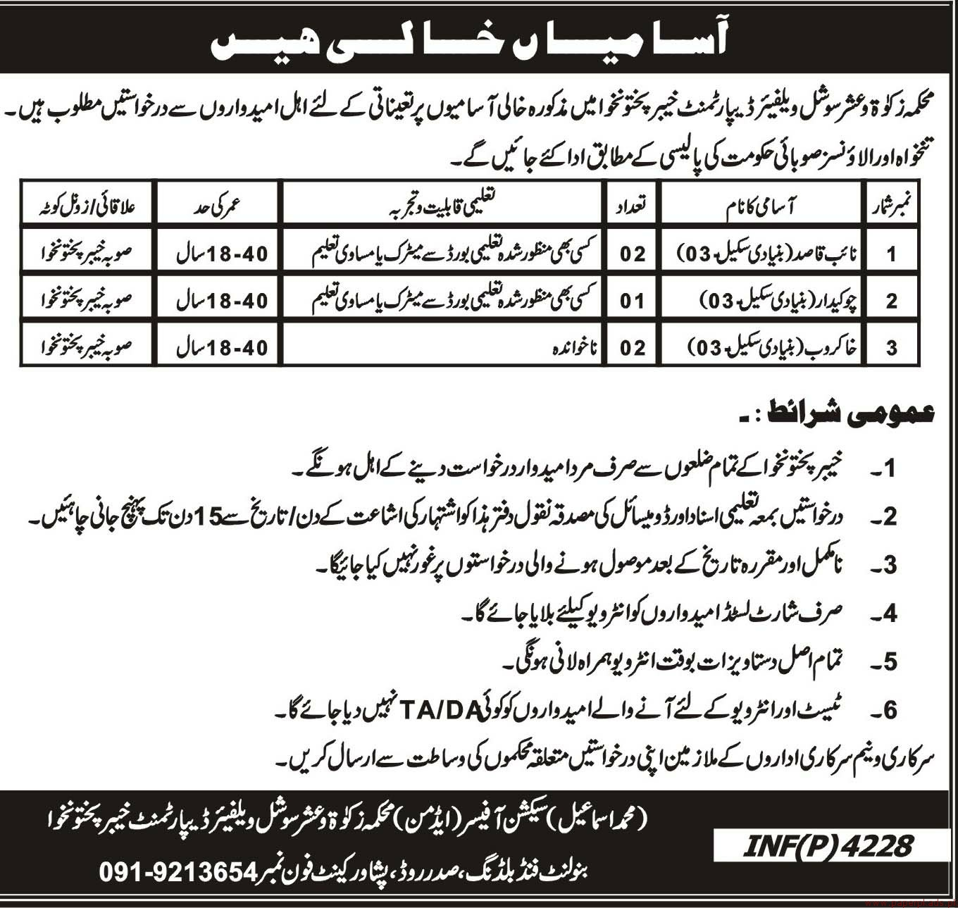 Social Welfare Department Jobs 2018 Latest