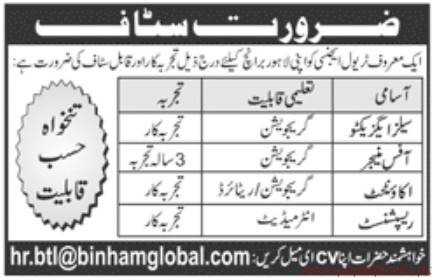 Travel Agency Jobs 2018 Latest