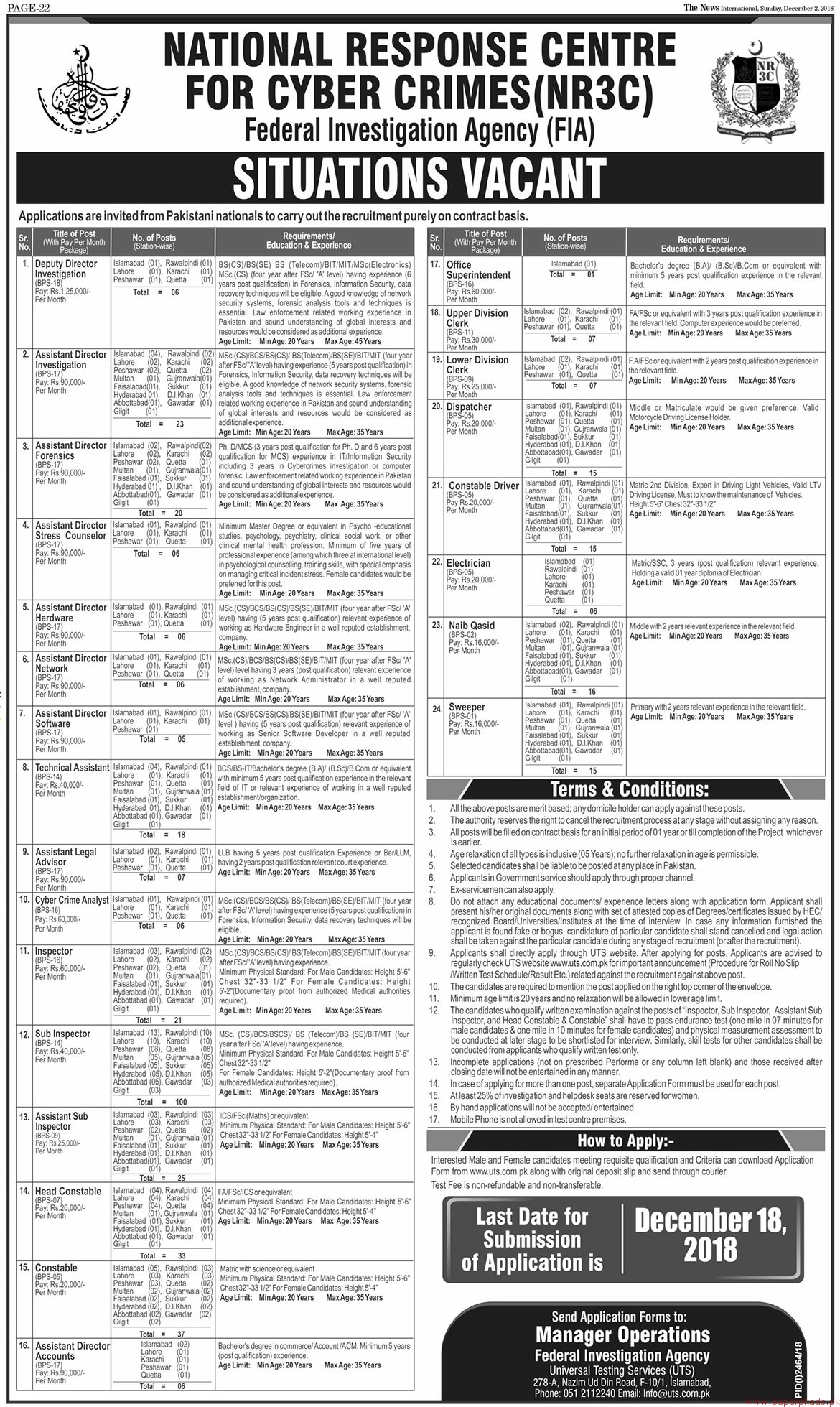National Response Centre for Cyber Crimes FIA Jobs 2018 Latest