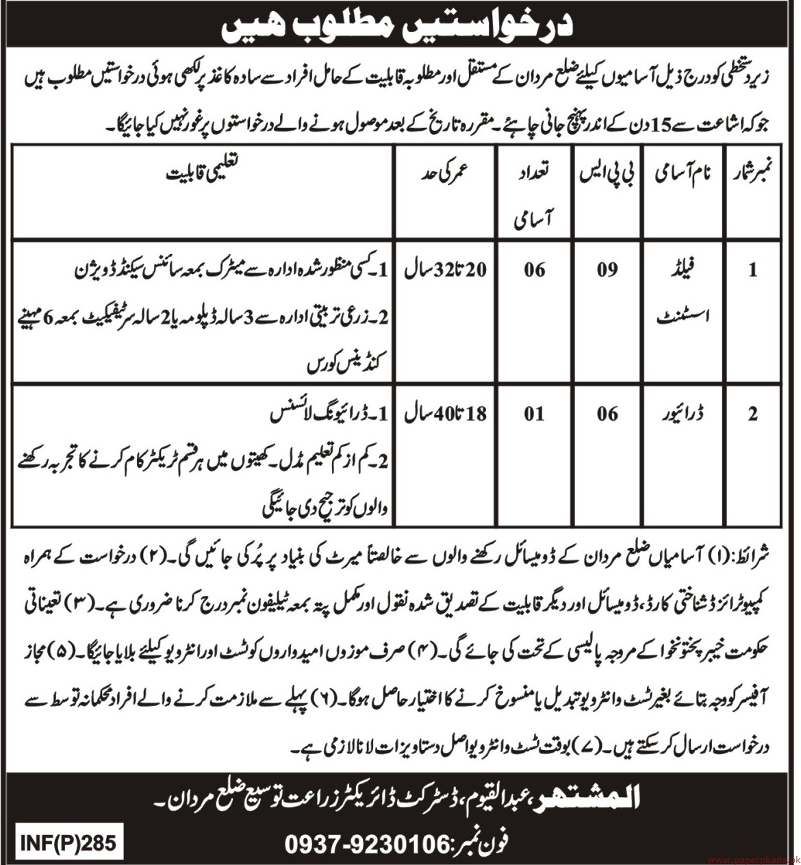 Agriculture Department Mardan Jobs 2019 Latest