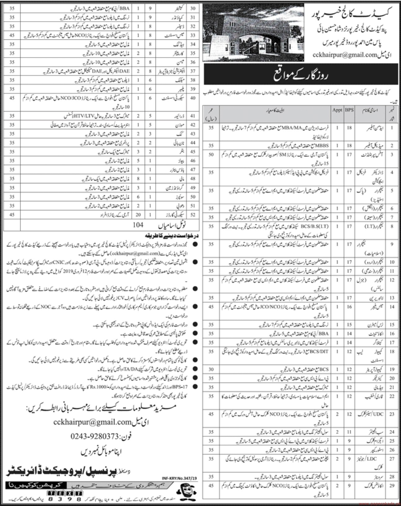Cadet College Khairpur Jobs 2019 Latest