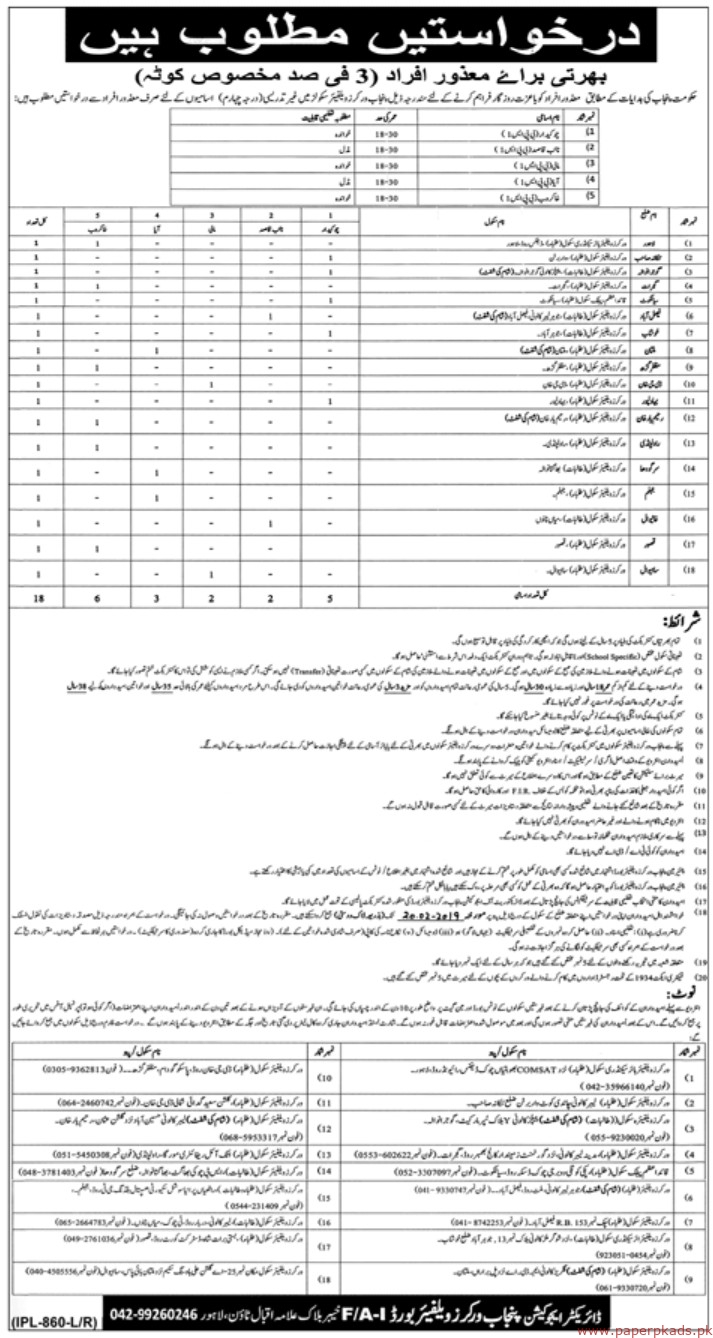 Director Education Punjab Workers Welfare Board Jobs