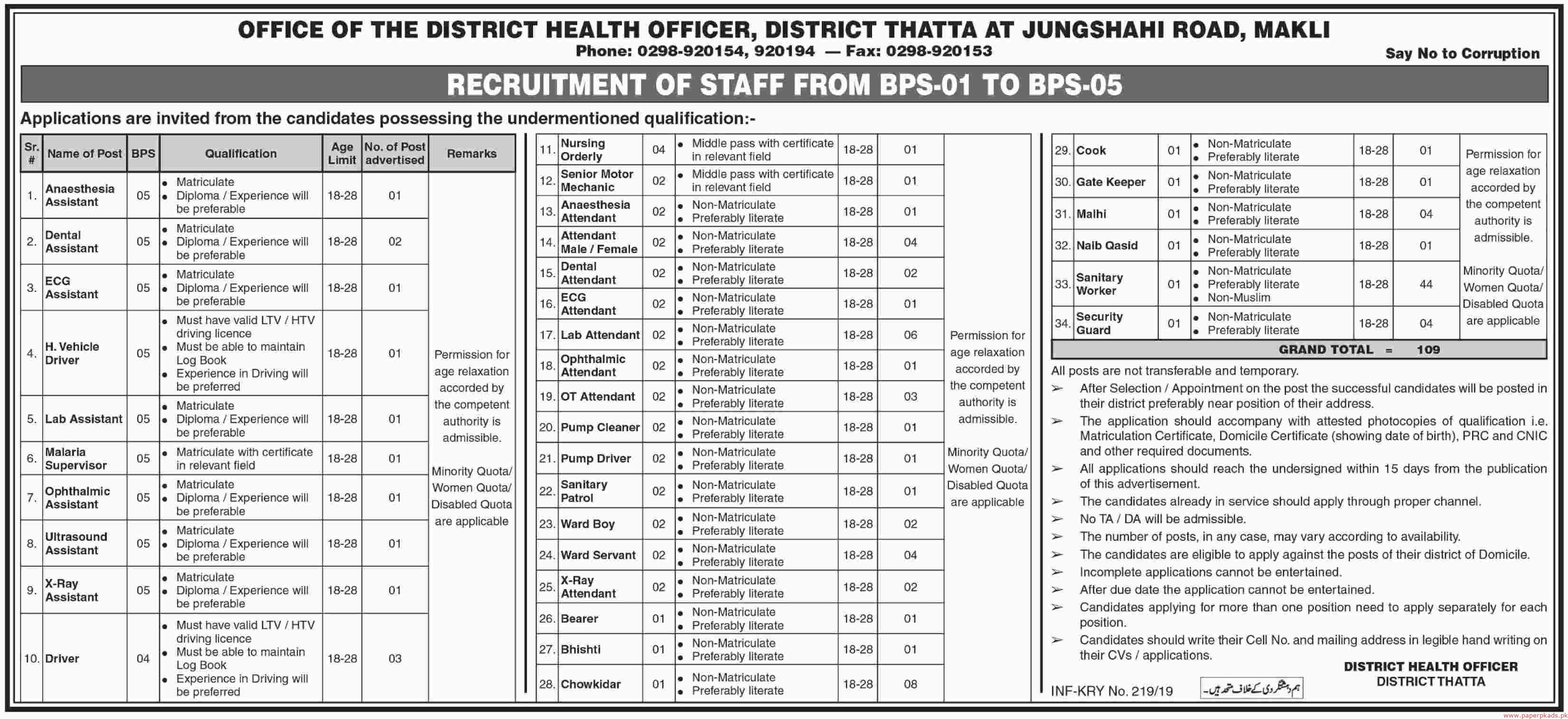 District HEALTH Officers Jobs 2019 Latest