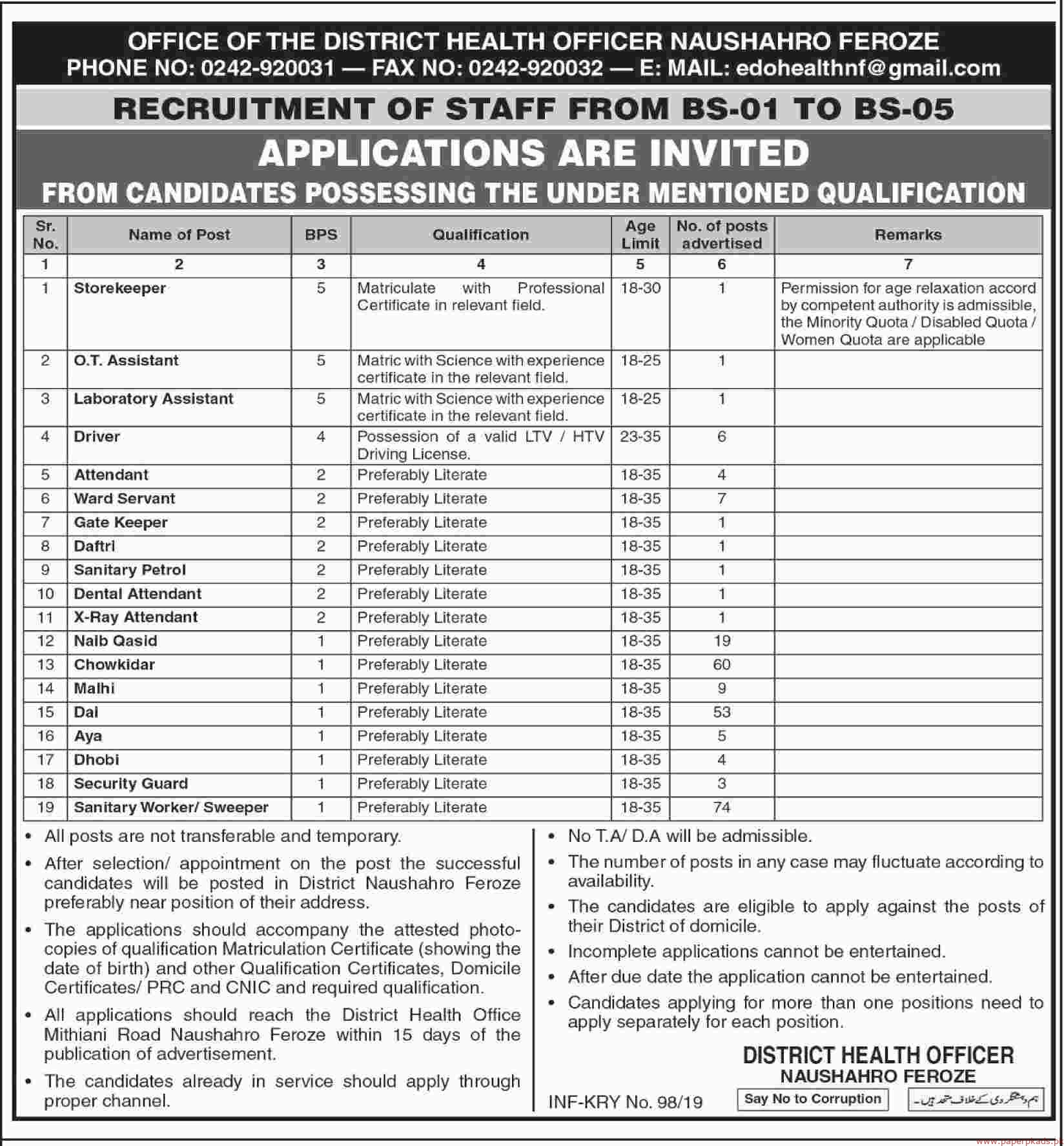 District Health Officer Naushahro Feroze Jobs 2019 Latest