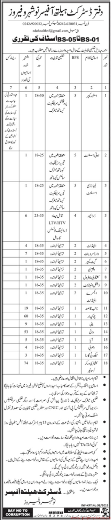 District Health Officer Nowshera Feroz Jobs 2019 Latest