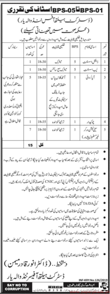 District Health Officer Tando Allahyar Jobs 2019 Latest