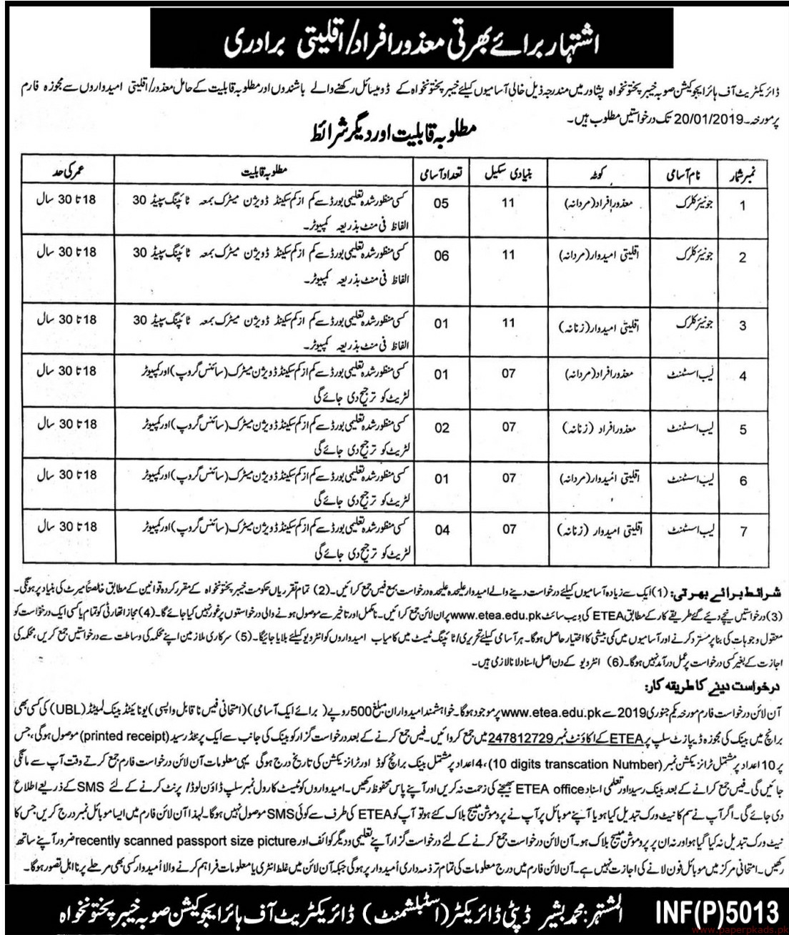 Higher Education Department Jobs 2019 Latest