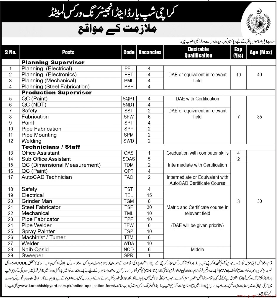 Karachi Shipyard & Engineering Works Limited Jobs 2019 Latest