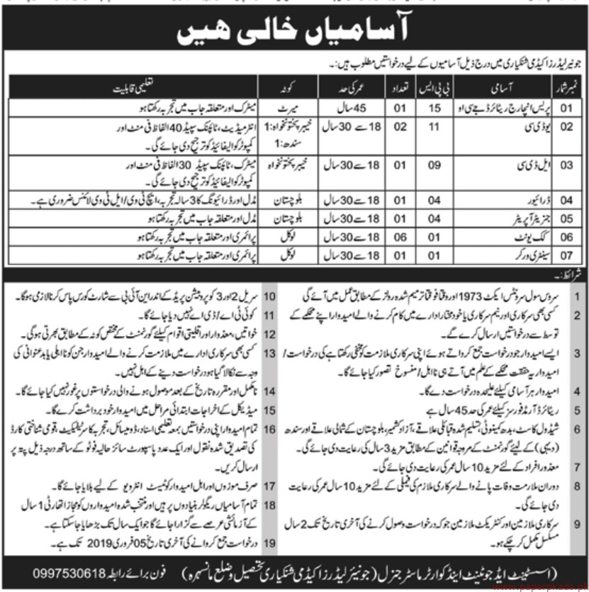 Leaders Academy Jobs 2019 Latest