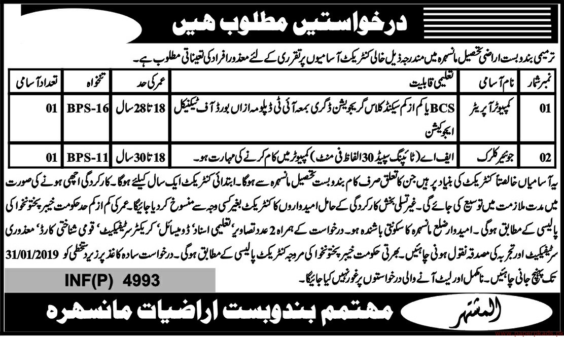 Mansehra Jobs 2019 Latest