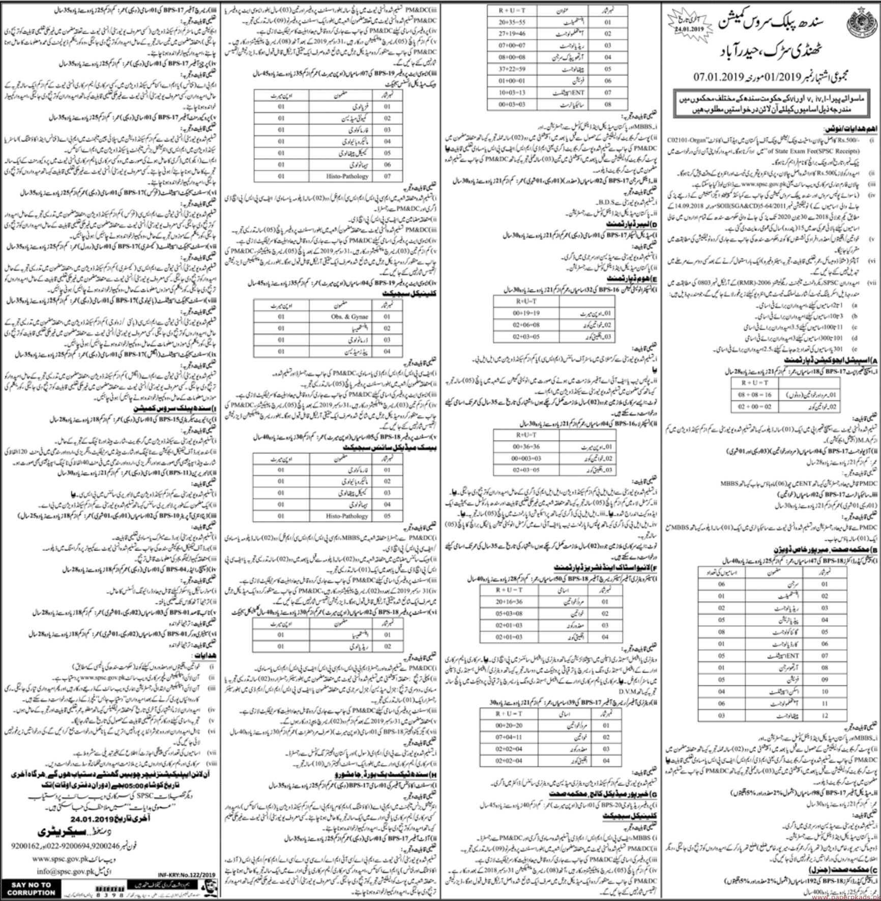 Sindh Public Service Commission (SPSC) Jobs 2019 Latest