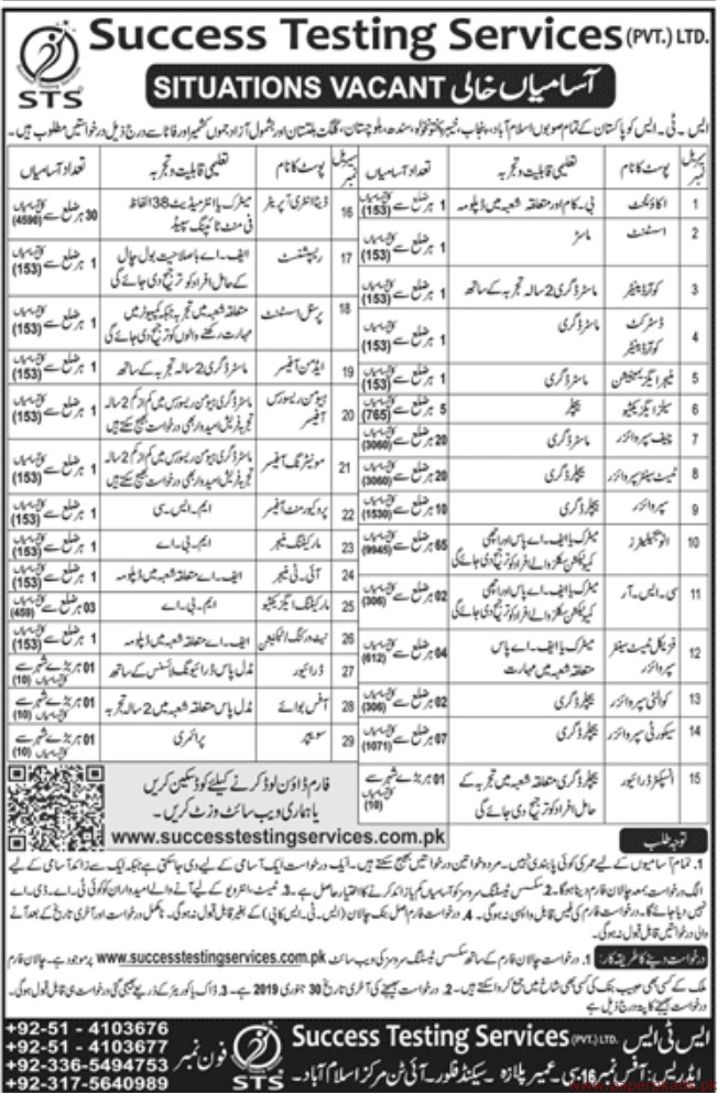 Success Testing Services Private Limited Jobs 2019 Latest